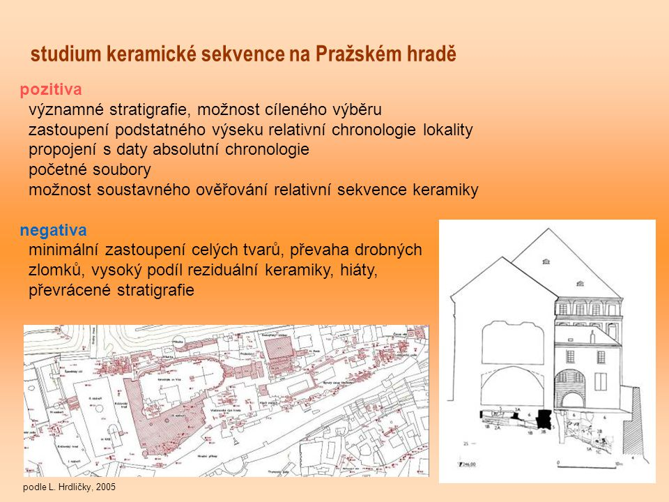 pozitiva významné stratigrafie, možnost cíleného výběru zastoupení podstatného výseku relativní chronologie lokality propojení s daty absolutní chrono