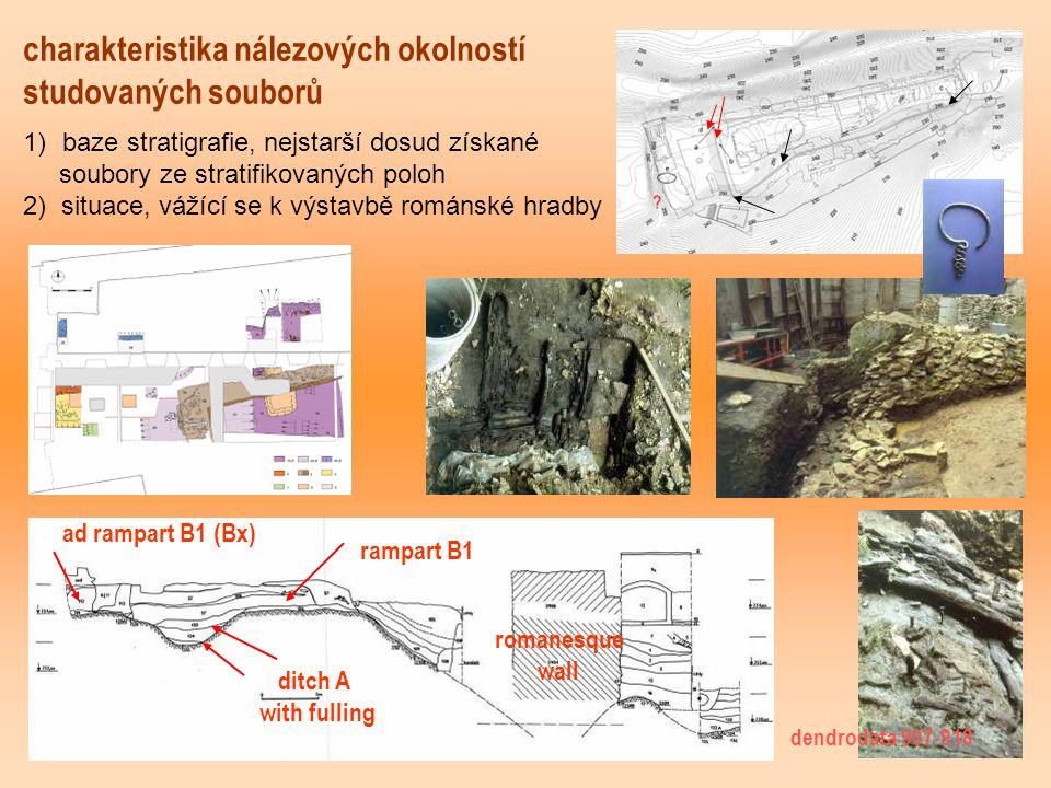 charakteristika nálezových okolností studovaných souborů ditch A with fulling rampart B1 ad rampart B1 (Bx) romanesque wall 1)baze stratigrafie, nejstarší dosud získané soubory ze stratifikovaných poloh 2) situace, vážící se k výstavbě románské hradby dendrodata 907-918