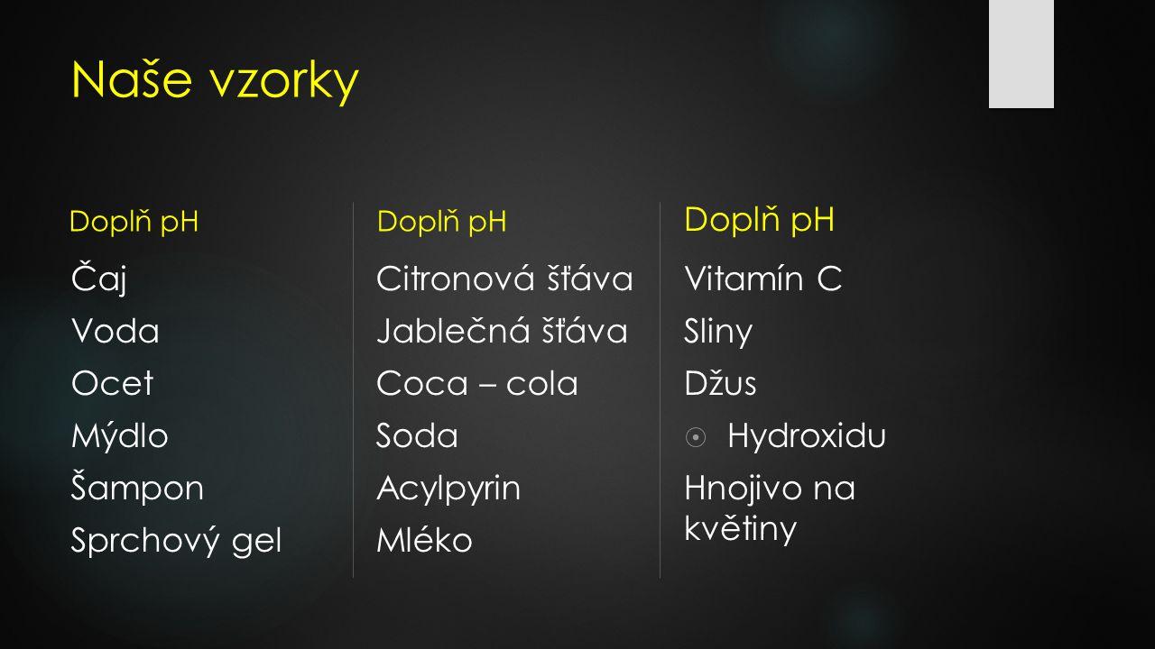Naše vzorky Doplň pH Čaj Voda Ocet Mýdlo Šampon Sprchový gel Doplň pH Citronová šťáva Jablečná šťáva Coca – cola Soda Acylpyrin Mléko Doplň pH Vitamín