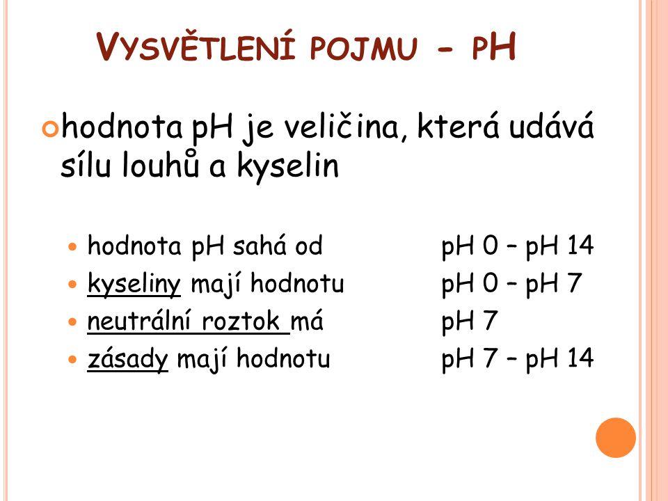 V YSVĚTLENÍ POJMU - P H hodnota pH je veličina, která udává sílu louhů a kyselin hodnota pH sahá odpH 0 – pH 14 kyseliny mají hodnotupH 0 – pH 7 neutr
