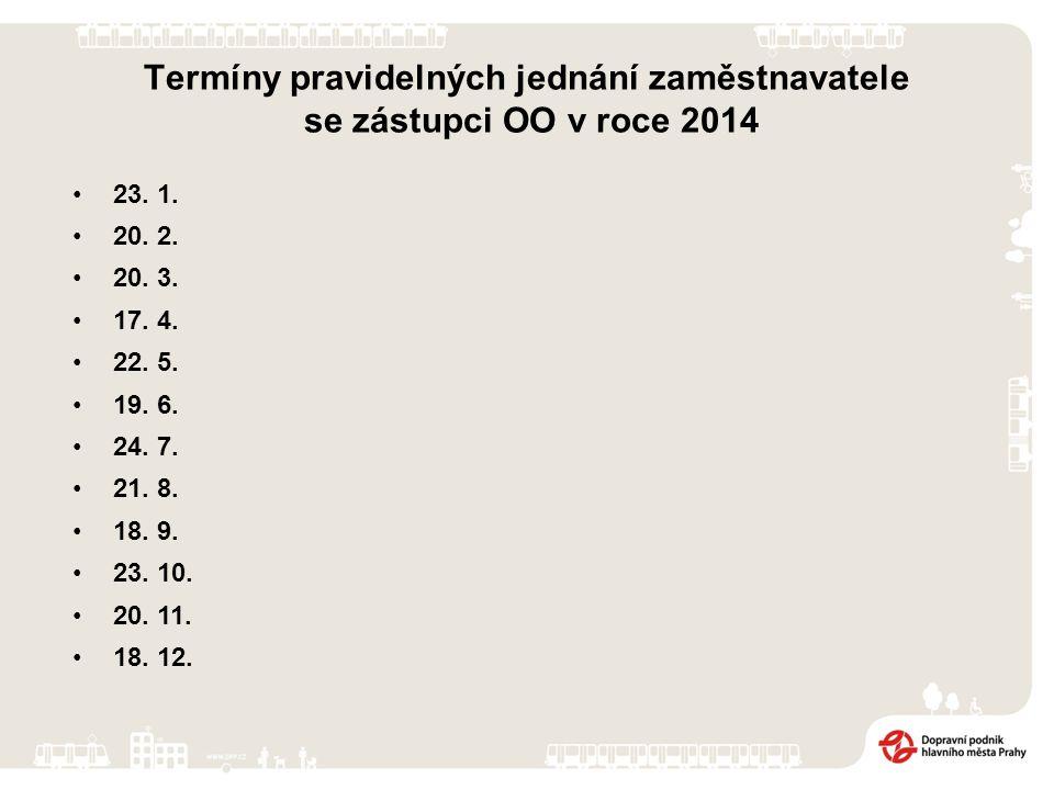 Termíny pravidelných jednání zaměstnavatele se zástupci OO v roce 2014 23. 1. 20. 2. 20. 3. 17. 4. 22. 5. 19. 6. 24. 7. 21. 8. 18. 9. 23. 10. 20. 11.