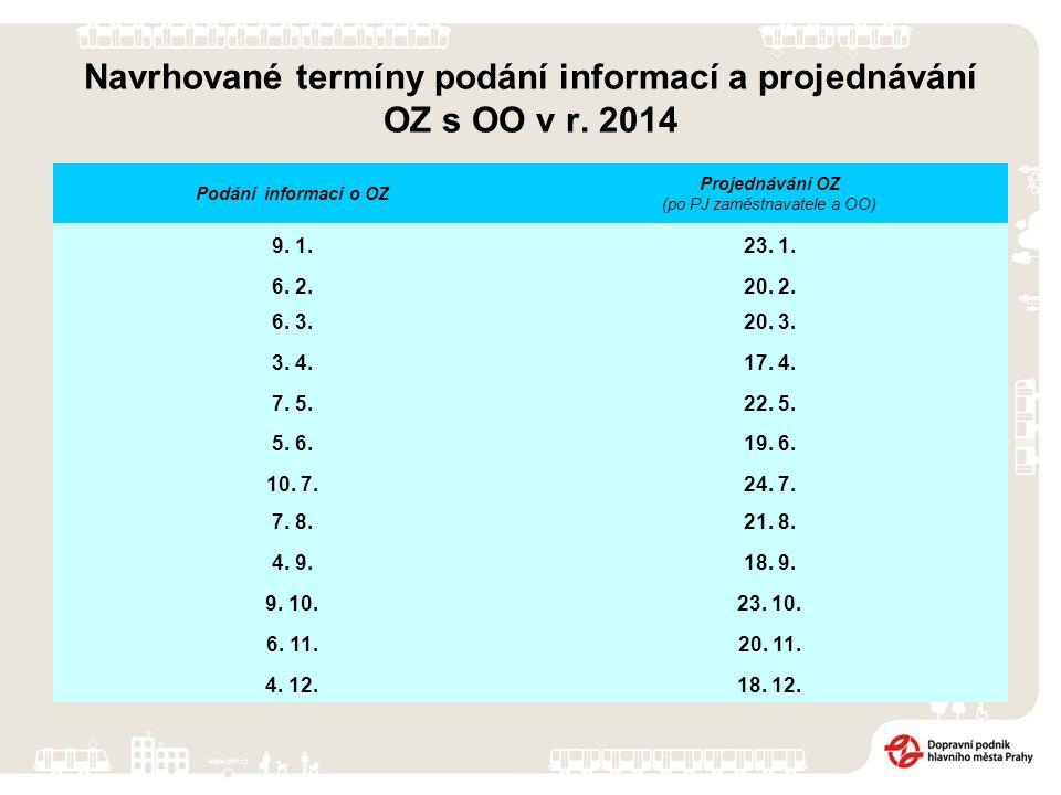 Navrhované termíny podání informací a projednávání OZ s OO v r. 2014 Podání informací o OZ Projednávání OZ (po PJ zaměstnavatele a OO) 9. 1.23. 1. 6.