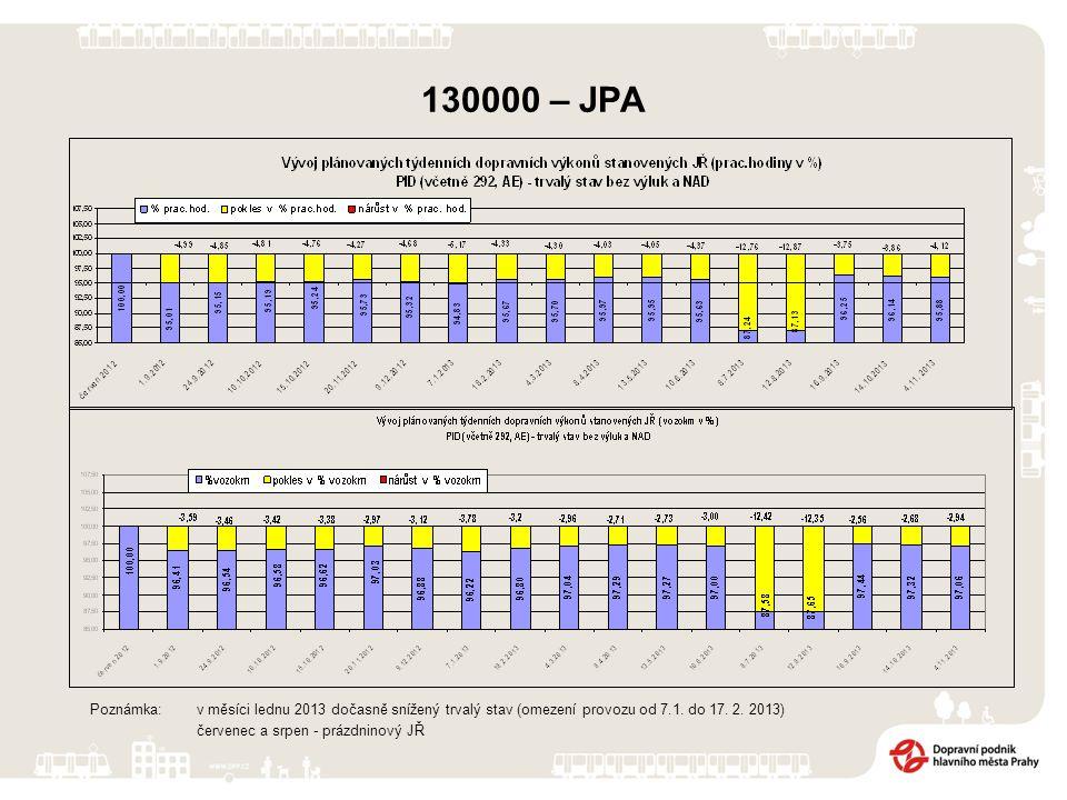 130000 – JPA Poznámka: v měsíci lednu 2013 dočasně snížený trvalý stav (omezení provozu od 7.1. do 17. 2. 2013) červenec a srpen - prázdninový JŘ