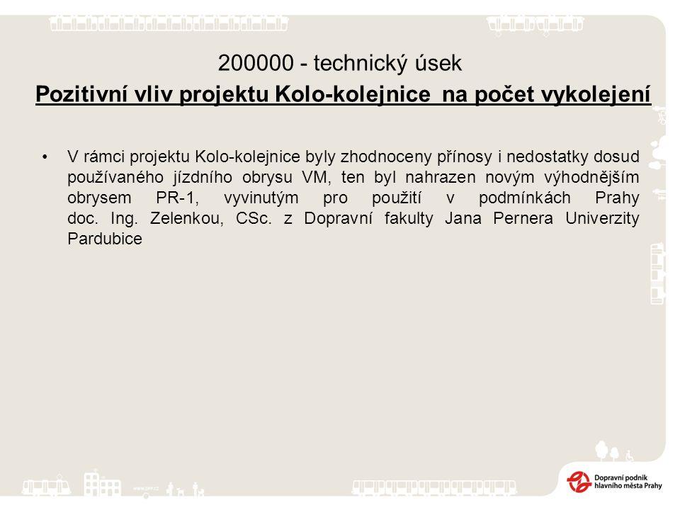 200000 - technický úsek Pozitivní vliv projektu Kolo-kolejnice na počet vykolejení V rámci projektu Kolo-kolejnice byly zhodnoceny přínosy i nedostatky dosud používaného jízdního obrysu VM, ten byl nahrazen novým výhodnějším obrysem PR-1, vyvinutým pro použití v podmínkách Prahy doc.