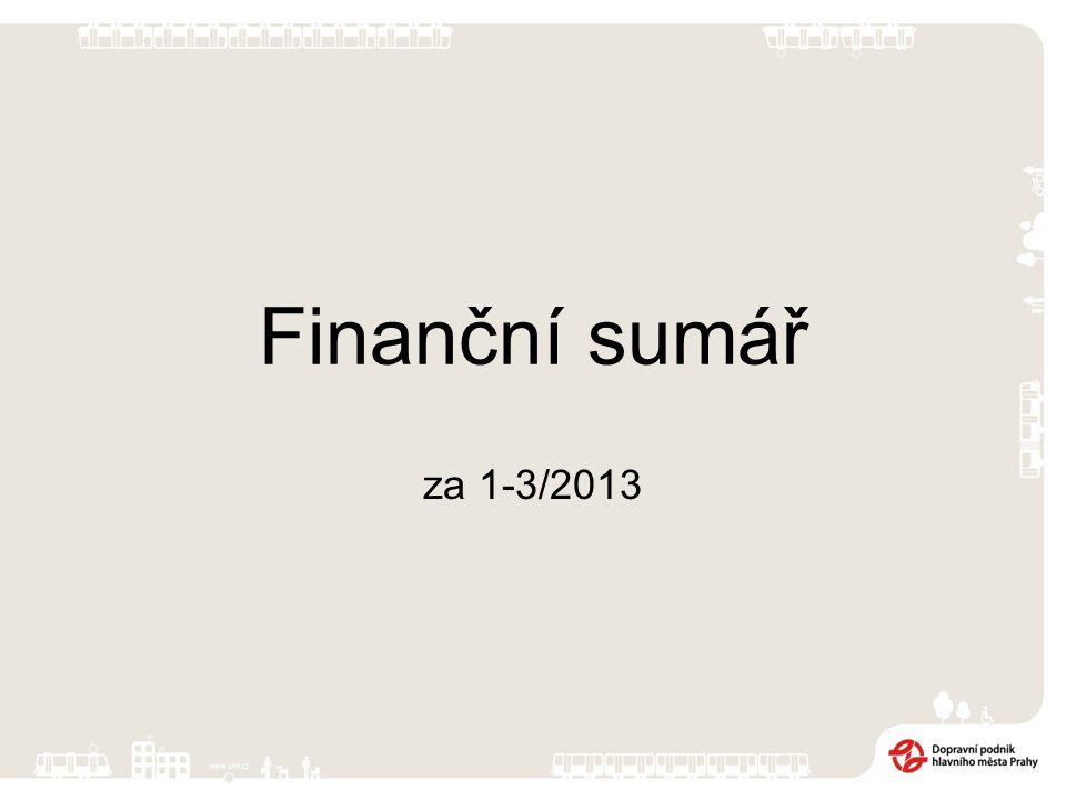 Finanční sumář za 1-3/2013