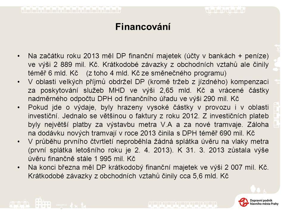 Financování Na začátku roku 2013 měl DP finanční majetek (účty v bankách + peníze) ve výši 2 889 mil.