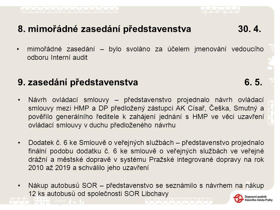 8. mimořádné zasedání představenstva 30. 4. mimořádné zasedání – bylo svoláno za účelem jmenování vedoucího odboru Interní audit Návrh ovládací smlouv