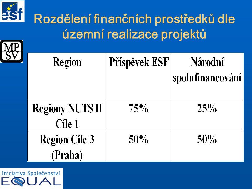 Rozdělení finančních prostředků dle územní realizace projektů