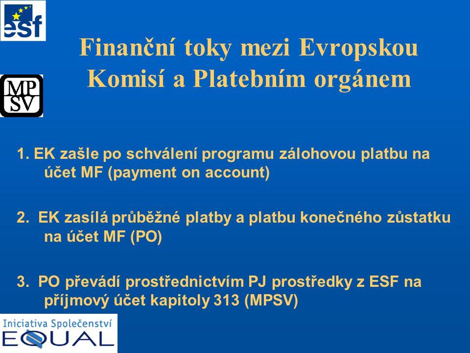 Finanční toky mezi Evropskou Komisí a Platebním orgánem 1.