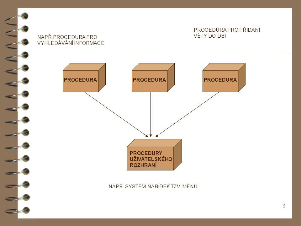 6 PROCEDURA PROCEDURY UŽIVATELSKÉHO ROZHRANÍ NAPŘ.PROCEDURA PRO VYHLEDÁVÁNÍ INFORMACE PROCEDURA PRO PŘIDÁNÍ VĚTY DO DBF NAPŘ.