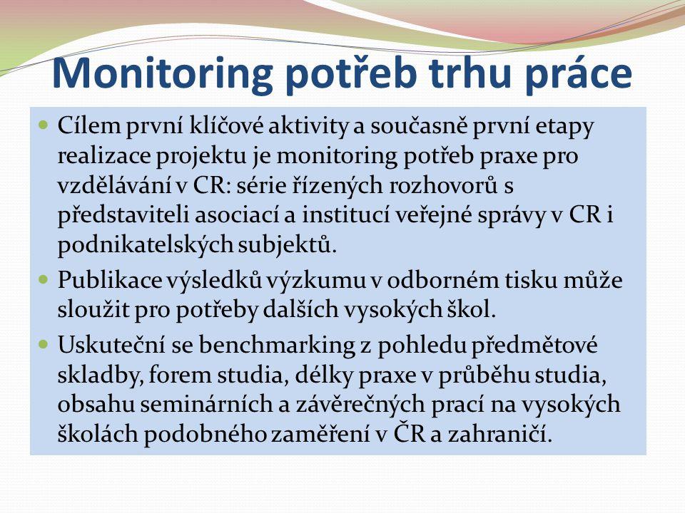 Monitoring potřeb trhu práce Cílem první klíčové aktivity a současně první etapy realizace projektu je monitoring potřeb praxe pro vzdělávání v CR: sé