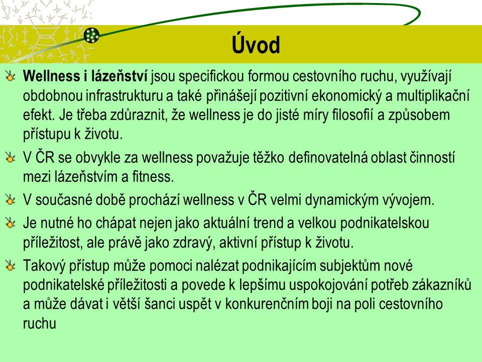 Úvod Wellness ve volném překladu znamená být v pohodě či být fit.