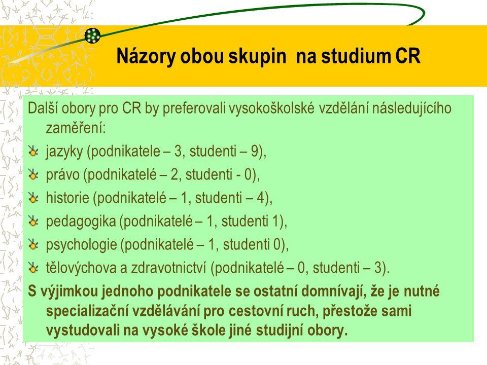 Názory obou skupin na studium CR Další obory pro CR by preferovali vysokoškolské vzdělání následujícího zaměření: jazyky (podnikatele – 3, studenti –