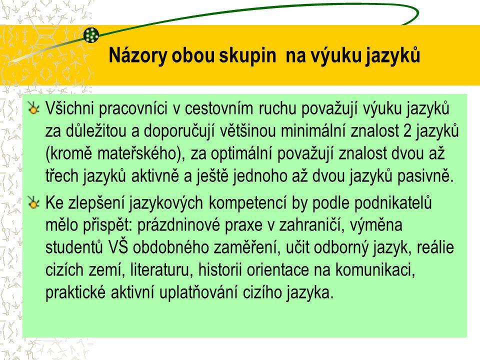Názory obou skupin na výuku jazyků Všichni pracovníci v cestovním ruchu považují výuku jazyků za důležitou a doporučují většinou minimální znalost 2 j