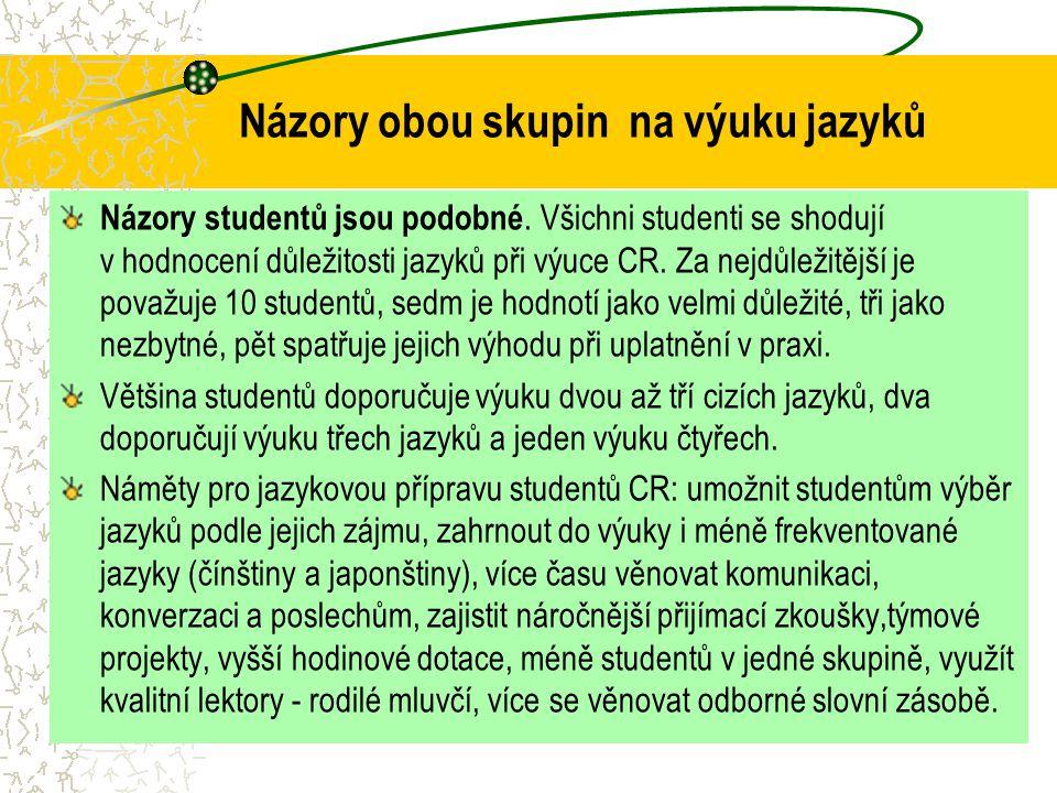 Názory obou skupin na výuku jazyků Názory studentů jsou podobné. Všichni studenti se shodují v hodnocení důležitosti jazyků při výuce CR. Za nejdůleži