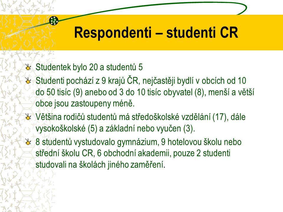 Respondenti – studenti CR Studentek bylo 20 a studentů 5 Studenti pochází z 9 krajů ČR, nejčastěji bydlí v obcích od 10 do 50 tisíc (9) anebo od 3 do
