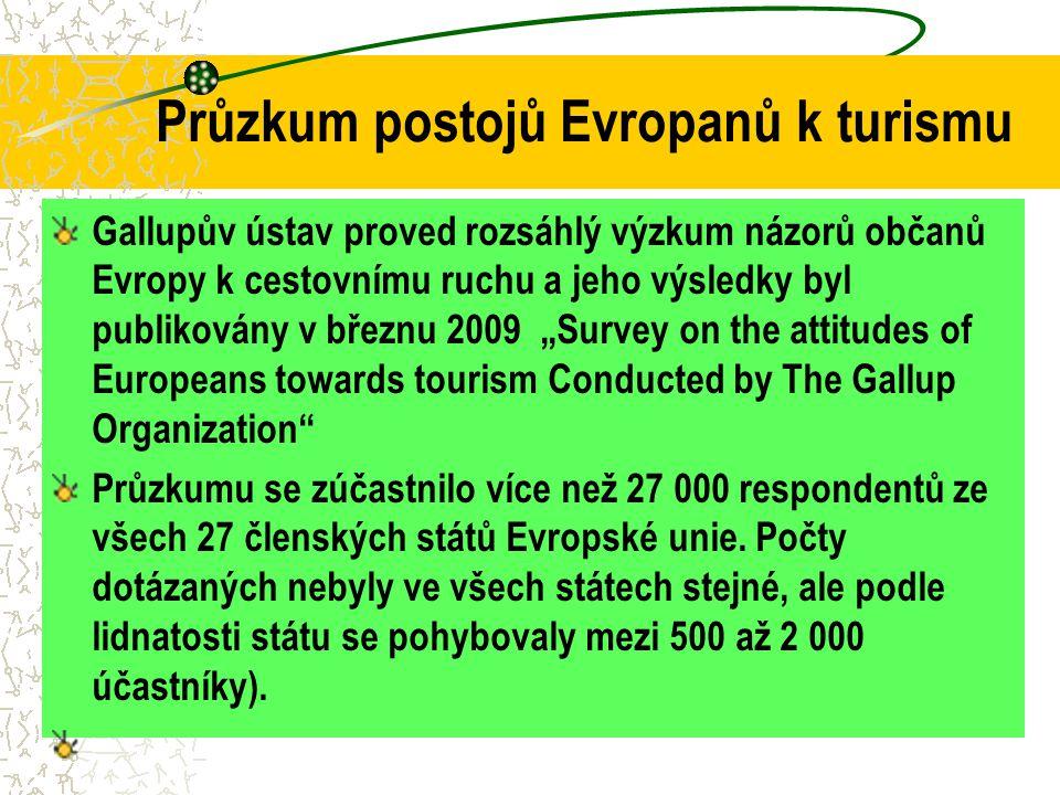 Průzkum postojů Evropanů k turismu Gallupův ústav proved rozsáhlý výzkum názorů občanů Evropy k cestovnímu ruchu a jeho výsledky byl publikovány v bře