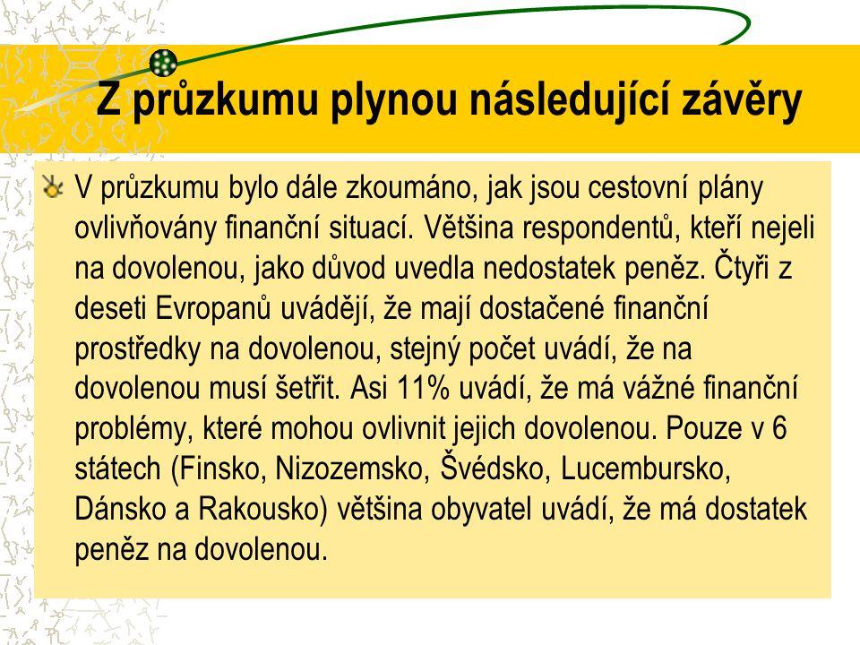Z průzkumu plynou následující závěry V průzkumu bylo dále zkoumáno, jak jsou cestovní plány ovlivňovány finanční situací. Většina respondentů, kteří n