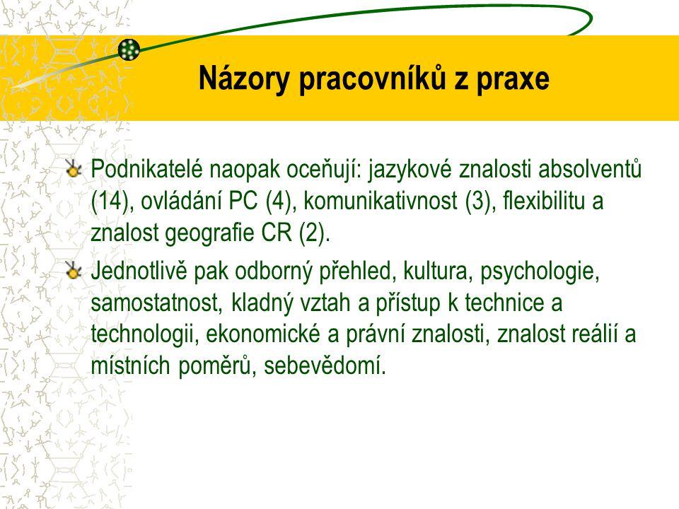 Názory pracovníků z praxe Podnikatelé naopak oceňují: jazykové znalosti absolventů (14), ovládání PC (4), komunikativnost (3), flexibilitu a znalost g