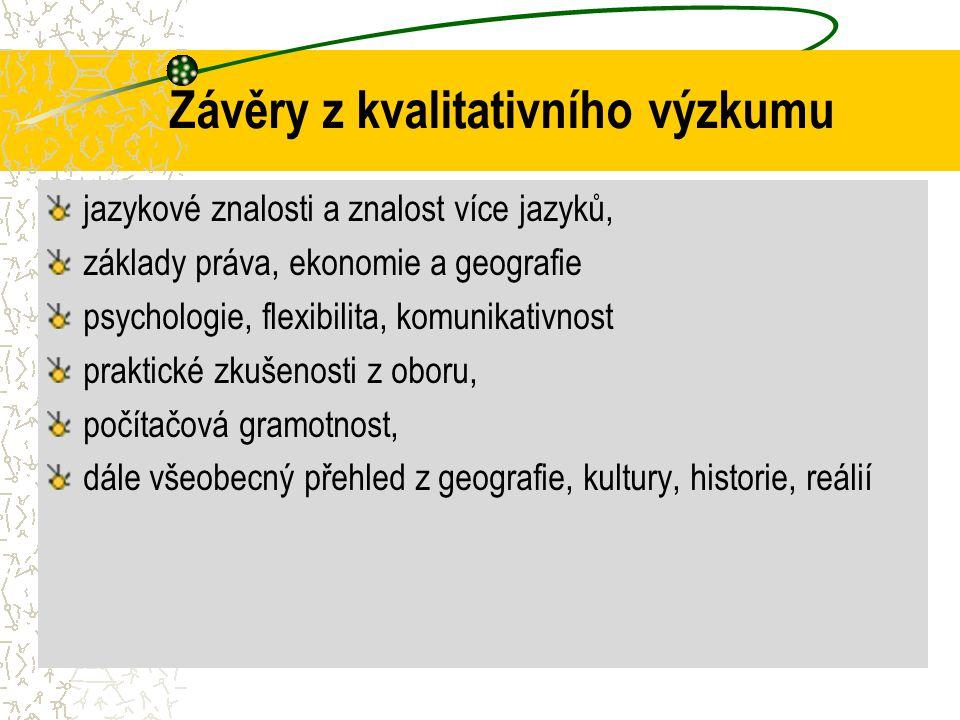 Závěry z kvalitativního výzkumu jazykové znalosti a znalost více jazyků, základy práva, ekonomie a geografie psychologie, flexibilita, komunikativnost