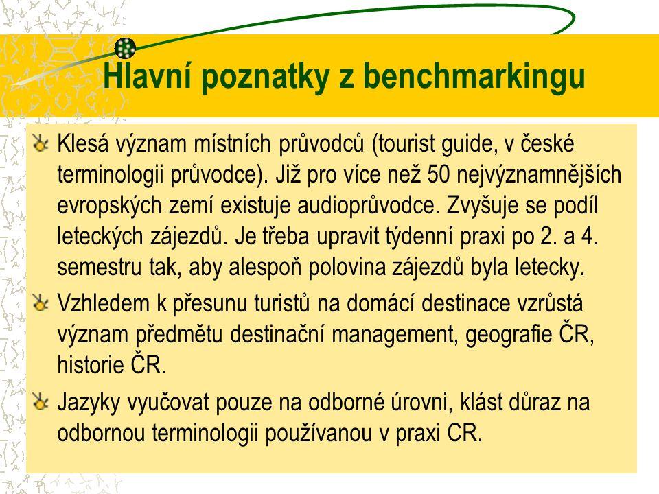 Hlavní poznatky z benchmarkingu Klesá význam místních průvodců (tourist guide, v české terminologii průvodce). Již pro více než 50 nejvýznamnějších ev