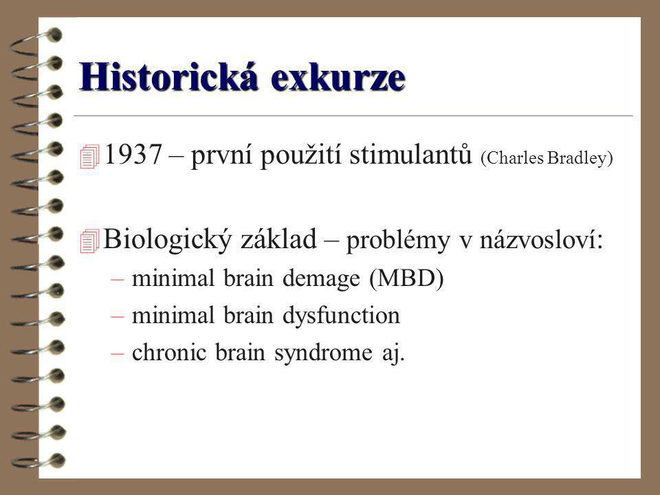 Historická exkurze 4 1937 – první použití stimulantů (Charles Bradley) 4 Biologický základ – problémy v názvosloví : –minimal brain demage (MBD) –mini