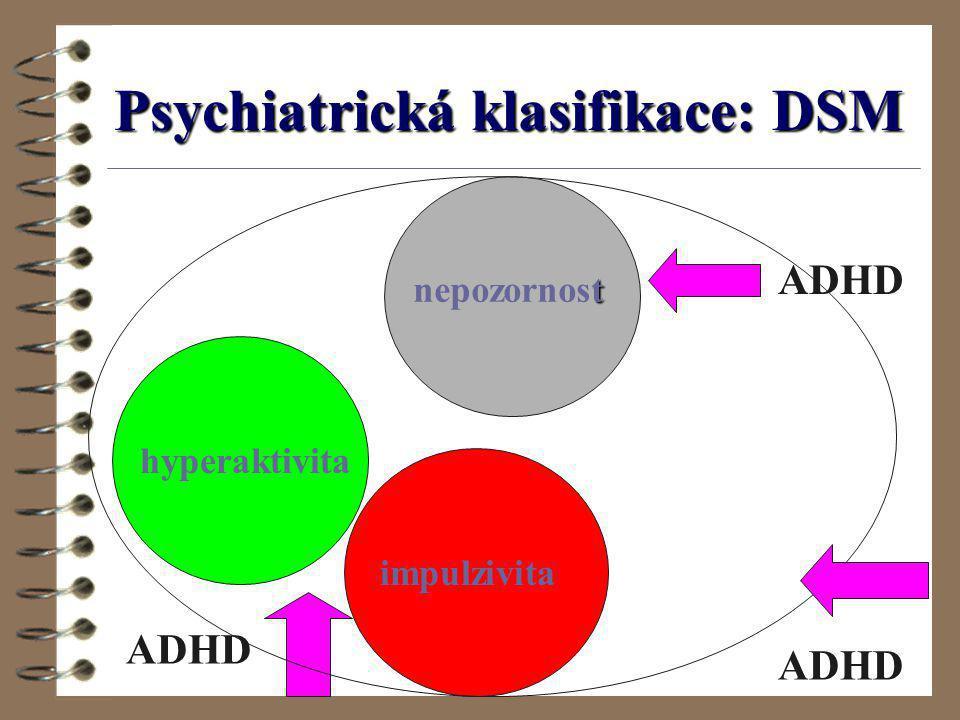 Psychiatrická klasifikace: DSM t nepozornost hyperaktivita impulzivita ADHD