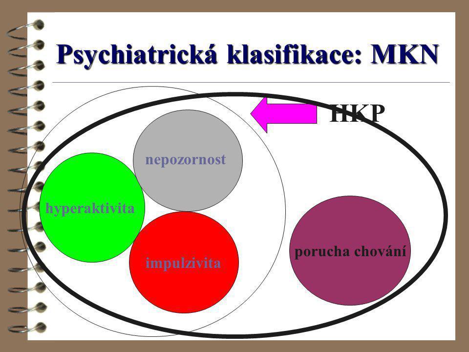 Psychiatrická klasifikace: MKN nepozornost hyperaktivita impulzivita HKP porucha chování