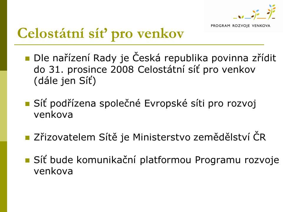 Celostátní síť pro venkov Dle nařízení Rady je Česká republika povinna zřídit do 31. prosince 2008 Celostátní síť pro venkov (dále jen Síť) Síť podříz