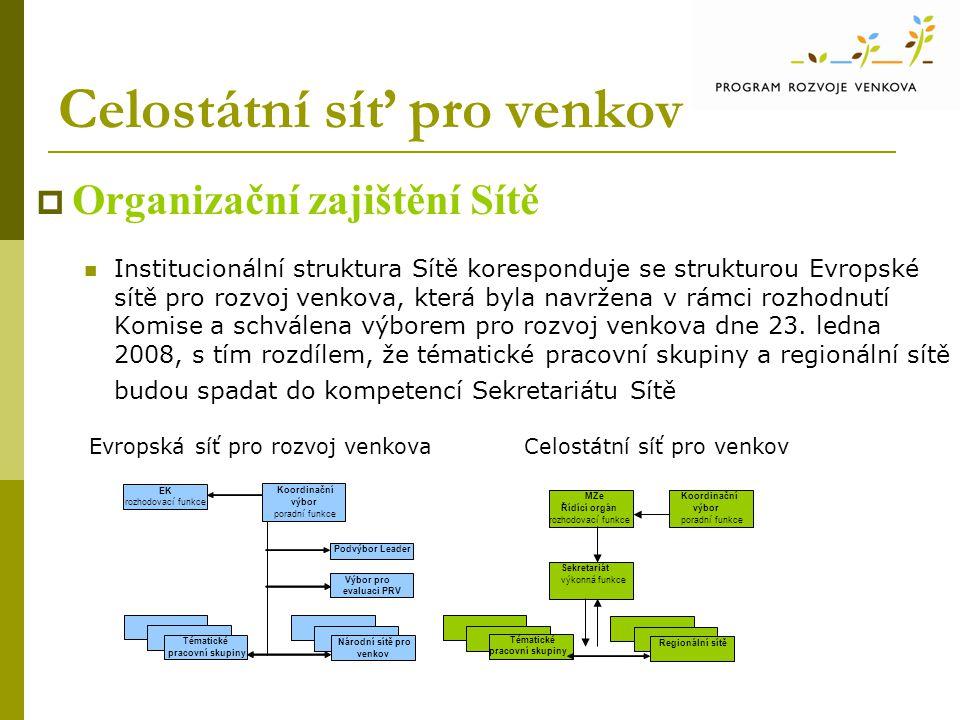 Celostátní síť pro venkov  Organizační zajištění Sítě Institucionální struktura Sítě koresponduje se strukturou Evropské sítě pro rozvoj venkova, kte
