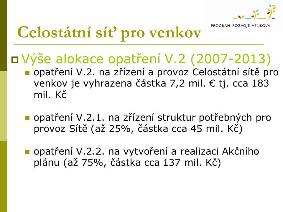 Celostátní síť pro venkov  Výše alokace opatření V.2 (2007-2013) opatření V.2.