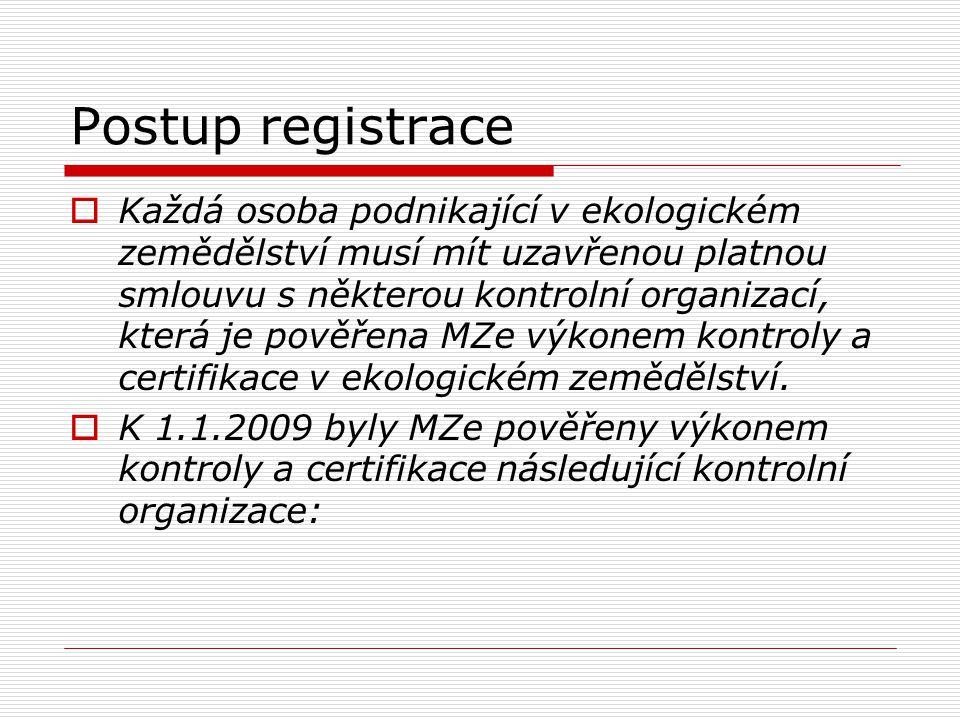 Postup registrace  Každá osoba podnikající v ekologickém zemědělství musí mít uzavřenou platnou smlouvu s některou kontrolní organizací, která je pov