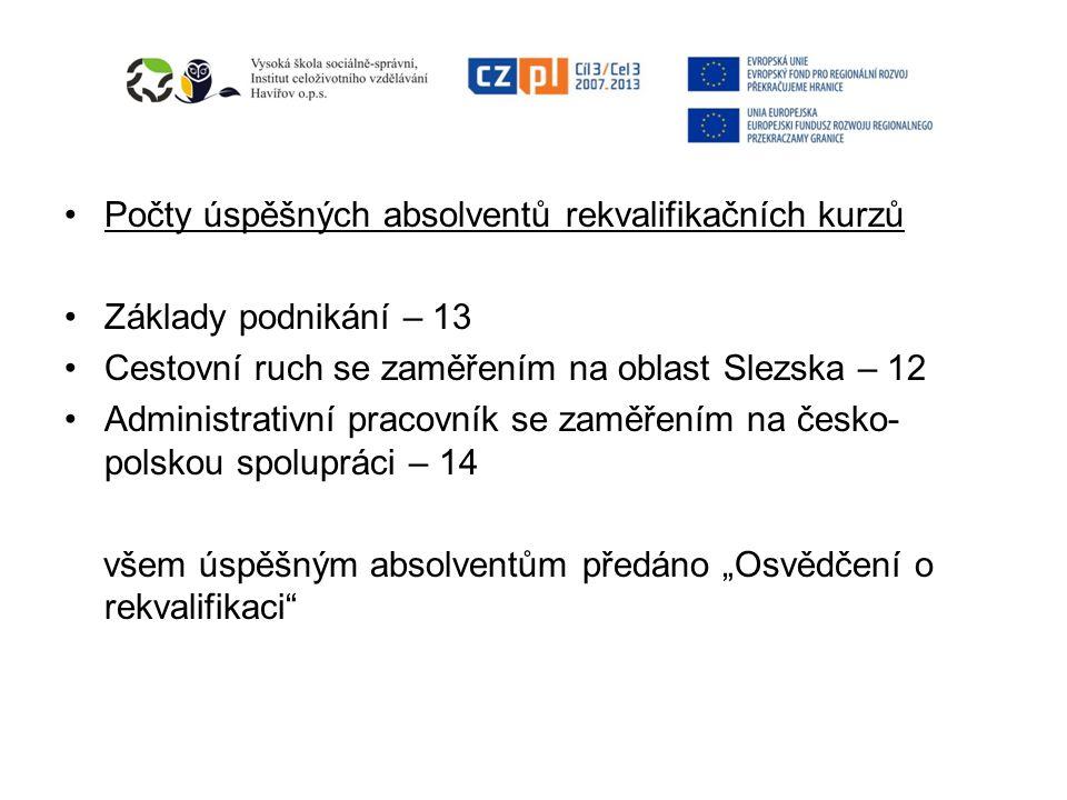 """Počty úspěšných absolventů rekvalifikačních kurzů Základy podnikání – 13 Cestovní ruch se zaměřením na oblast Slezska – 12 Administrativní pracovník se zaměřením na česko- polskou spolupráci – 14 všem úspěšným absolventům předáno """"Osvědčení o rekvalifikaci"""
