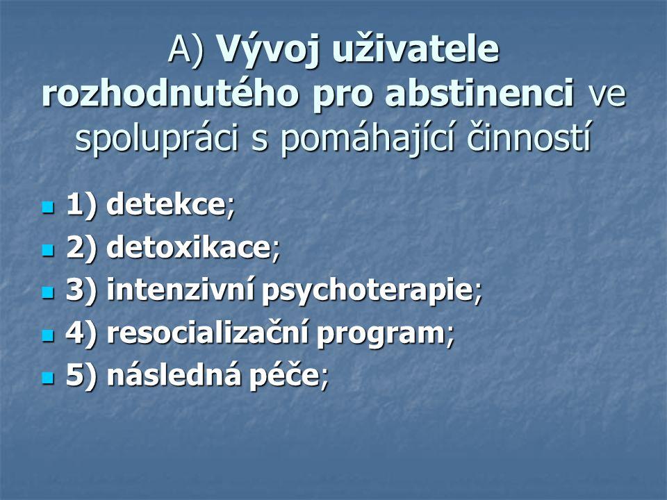 A) Vývoj uživatele rozhodnutého pro abstinenci ve spolupráci s pomáhající činností 1) detekce; 1) detekce; 2) detoxikace; 2) detoxikace; 3) intenzivní psychoterapie; 3) intenzivní psychoterapie; 4) resocializační program; 4) resocializační program; 5) následná péče; 5) následná péče;