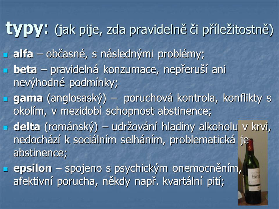 typy: (jak pije, zda pravidelně či příležitostně) alfa – občasné, s následnými problémy; alfa – občasné, s následnými problémy; beta – pravidelná konz