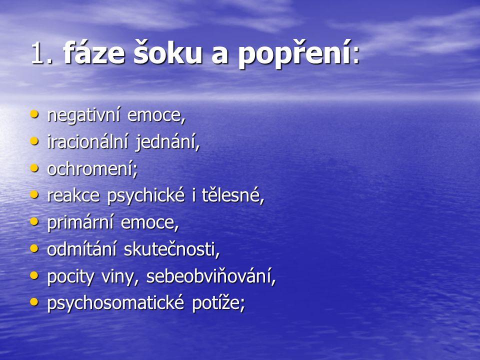 1. fáze šoku a popření: negativní emoce, negativní emoce, iracionální jednání, iracionální jednání, ochromení; ochromení; reakce psychické i tělesné,