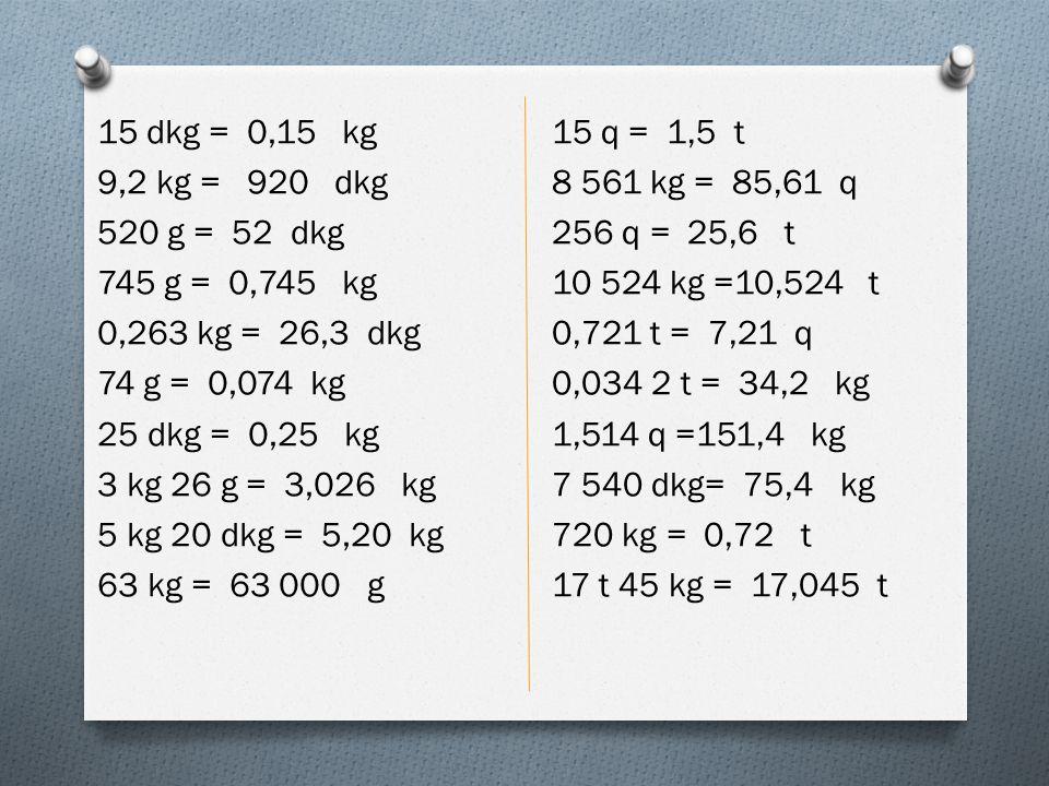 15 dkg = 0,15 kg 9,2 kg = 920 dkg 520 g = 52 dkg 745 g = 0,745 kg 0,263 kg = 26,3 dkg 74 g = 0,074 kg 25 dkg = 0,25 kg 3 kg 26 g = 3,026 kg 5 kg 20 dk