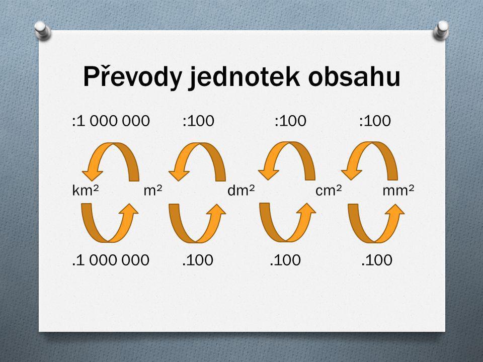 Převody jednotek obsahu :1 000 000 :100 :100 :100 km² m² dm² cm² mm².1 000 000.100.100.100