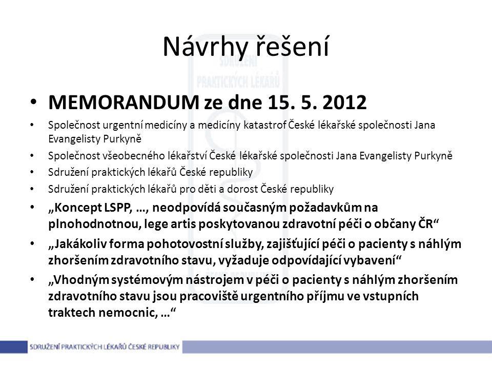Návrhy řešení MEMORANDUM ze dne 15. 5.