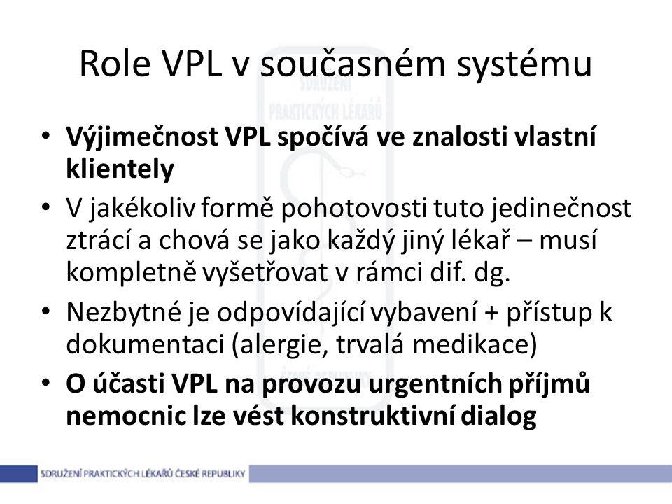 Role VPL v současném systému Výjimečnost VPL spočívá ve znalosti vlastní klientely V jakékoliv formě pohotovosti tuto jedinečnost ztrácí a chová se jako každý jiný lékař – musí kompletně vyšetřovat v rámci dif.
