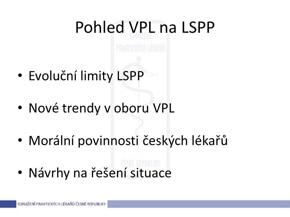 Pohled VPL na LSPP Evoluční limity LSPP Nové trendy v oboru VPL Morální povinnosti českých lékařů Návrhy na řešení situace