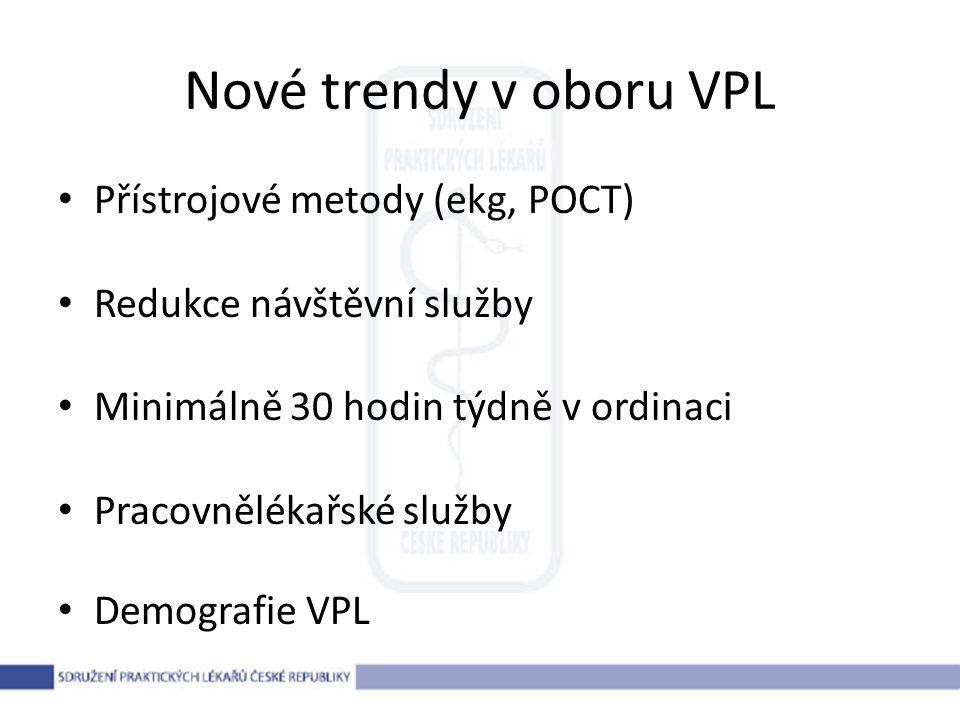 Nové trendy v oboru VPL Přístrojové metody (ekg, POCT) Redukce návštěvní služby Minimálně 30 hodin týdně v ordinaci Pracovnělékařské služby Demografie VPL