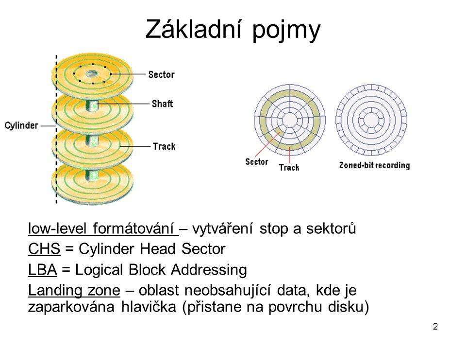 2 Základní pojmy low-level formátování – vytváření stop a sektorů CHS = Cylinder Head Sector LBA = Logical Block Addressing Landing zone – oblast neobsahující data, kde je zaparkována hlavička (přistane na povrchu disku)