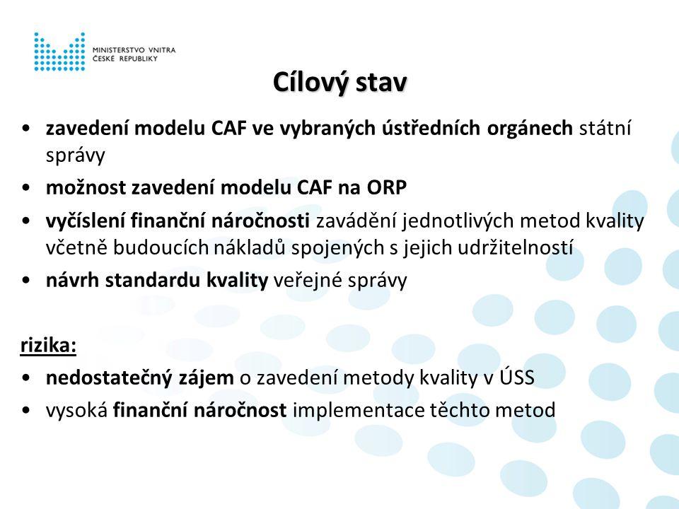 Cílový stav zavedení modelu CAF ve vybraných ústředních orgánech státní správy možnost zavedení modelu CAF na ORP vyčíslení finanční náročnosti zavádění jednotlivých metod kvality včetně budoucích nákladů spojených s jejich udržitelností návrh standardu kvality veřejné správy rizika: nedostatečný zájem o zavedení metody kvality v ÚSS vysoká finanční náročnost implementace těchto metod