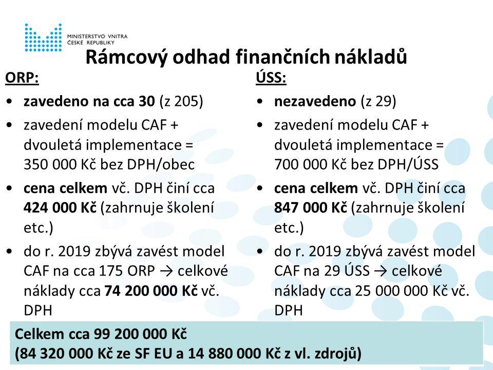 Rámcový odhad finančních nákladů ORP: zavedeno na cca 30 (z 205) zavedení modelu CAF + dvouletá implementace = 350 000 Kč bez DPH/obec cena celkem vč.