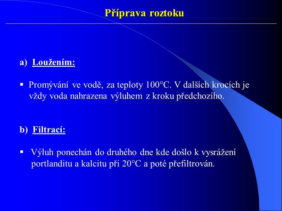 Příprava roztoku Příprava roztoku a) Loužením:  Promývání ve vodě, za teploty 100°C.