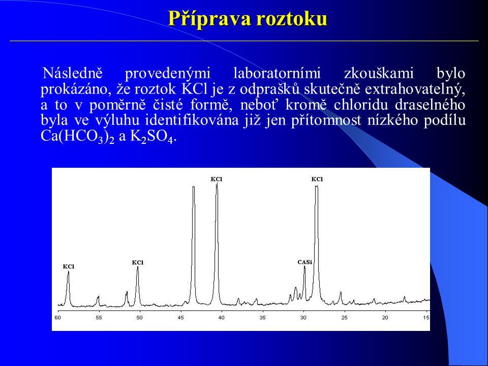 Příprava roztoku Následně provedenými laboratorními zkouškami bylo prokázáno, že roztok KCl je z odprašků skutečně extrahovatelný, a to v poměrně čisté formě, neboť kromě chloridu draselného byla ve výluhu identifikována již jen přítomnost nízkého podílu Ca(HCO 3 ) 2 a K 2 SO 4.