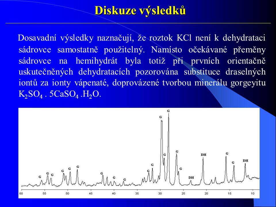 Dosavadní výsledky naznačují, že roztok KCl není k dehydrataci sádrovce samostatně použitelný. Namísto očekávané přeměny sádrovce na hemihydrát byla t