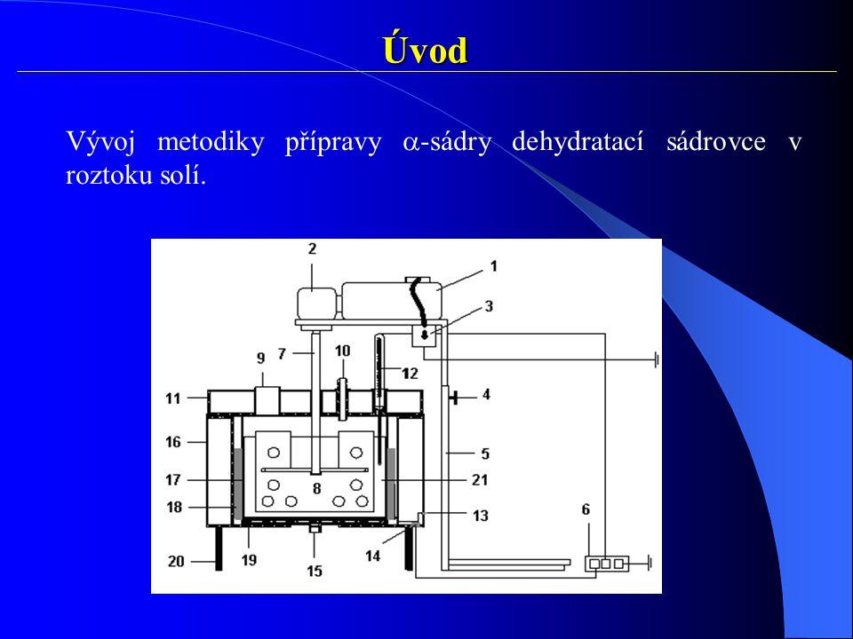 Úvod Vývoj metodiky přípravy  -sádry dehydratací sádrovce v roztoku solí.