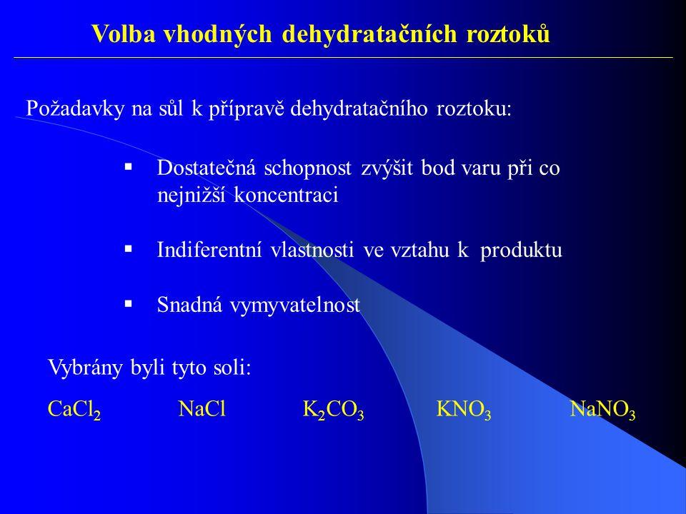 Volba vhodných dehydratačních roztoků Požadavky na sůl k přípravě dehydratačního roztoku: Vybrány byli tyto soli: CaCl 2 NaCl K 2 CO 3 KNO 3 NaNO 3  Dostatečná schopnost zvýšit bod varu při co nejnižší koncentraci  Indiferentní vlastnosti ve vztahu k produktu  Snadná vymyvatelnost